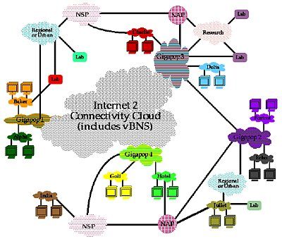 connectivity_cloud
