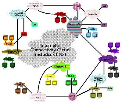 connectivity_cloud