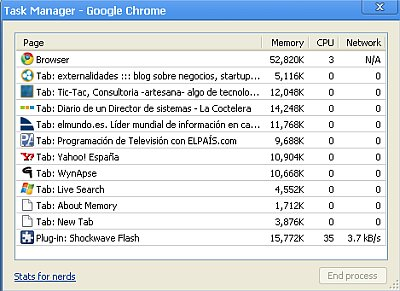 google_chrome_task-mgr