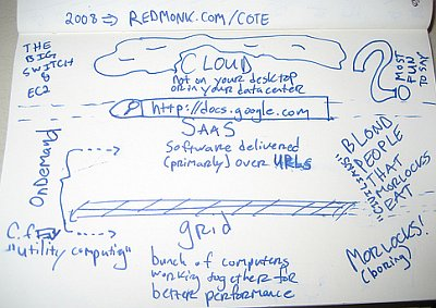 cloud-computing_cote